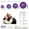 Las personas mayores en América Latina